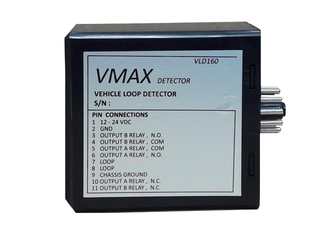 Vmax Detector